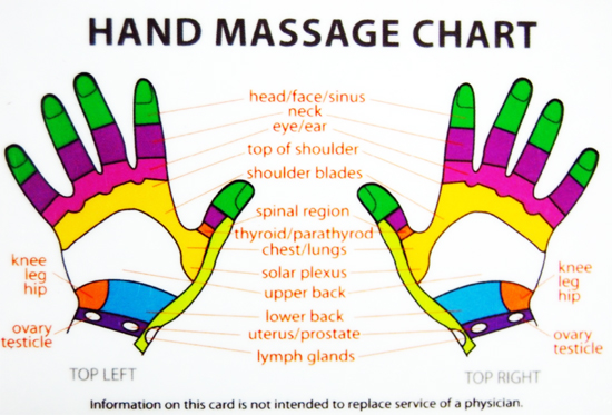 Reflexology Hand Massage Chart Laminated Card